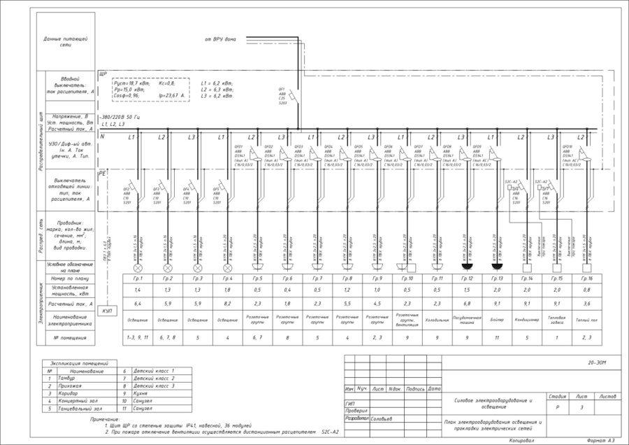Схема электроснабжения однолинейная для кафе